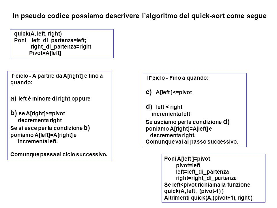 a) left è minore di right oppure b) se A[right]>=pivot